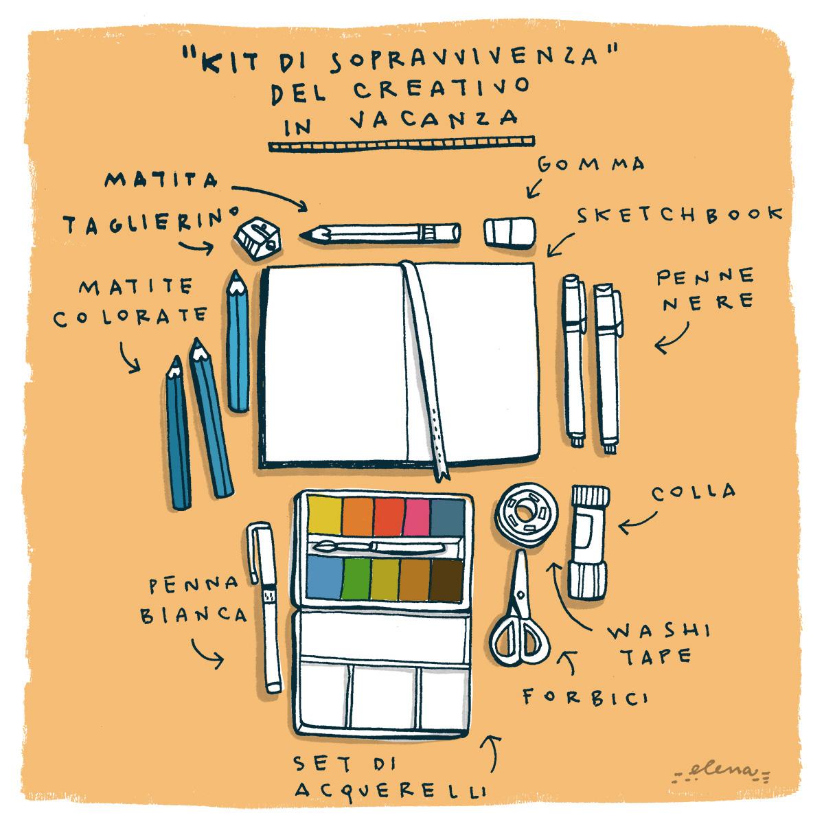 Kit_creativo_vacanza